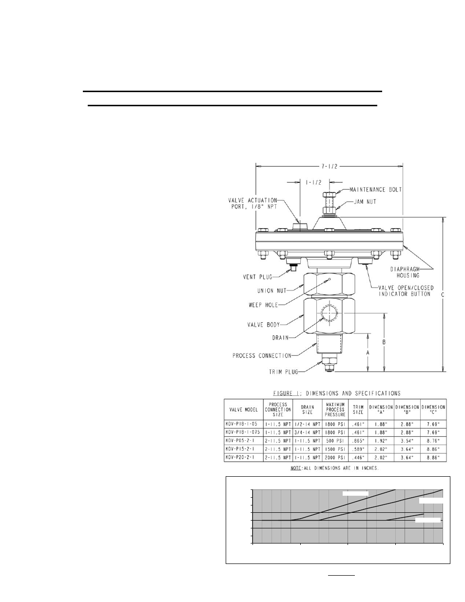 Kenco engineering kdv dumpvalve user manual 4 pages ccuart Choice Image