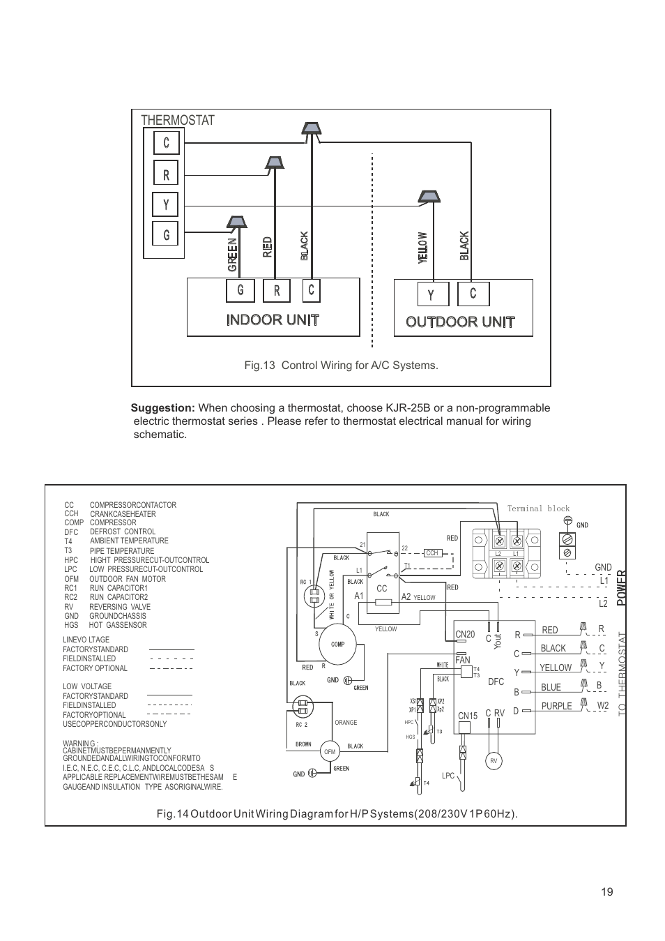 Klimaire Wiring Diagram Schemes Outdoor Unit Diagrams Indoor Thermostat C Yr G Csm42h2p16 Rh Manualsdir Com Mini Split