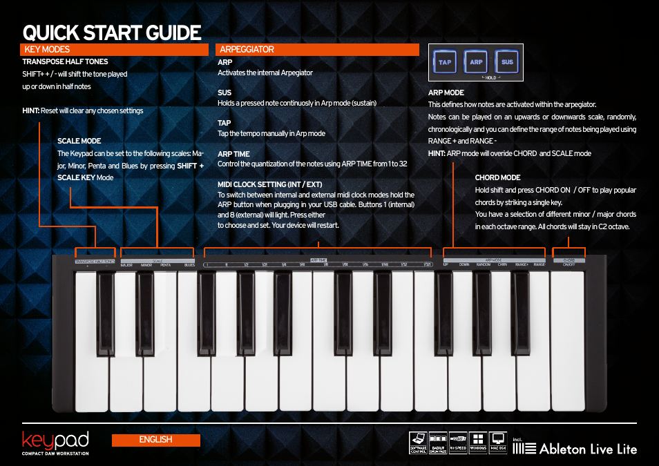 C2 Piano Chord Image collections - finger placement guitar chord chart