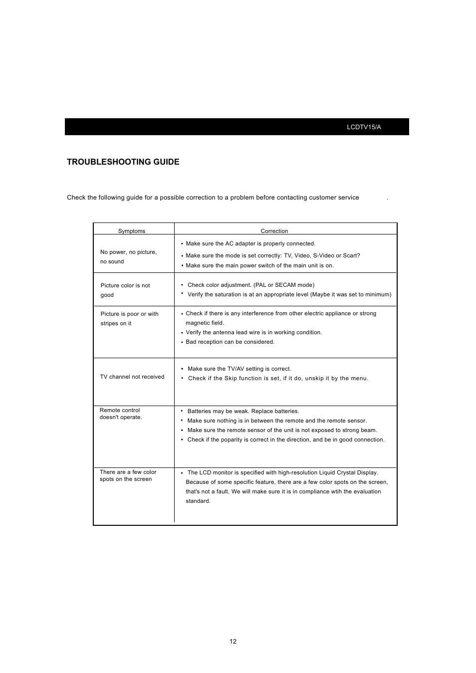 Troubleshooting guide | SONIQ LCDTV15 User Manual | Page 13 / 13