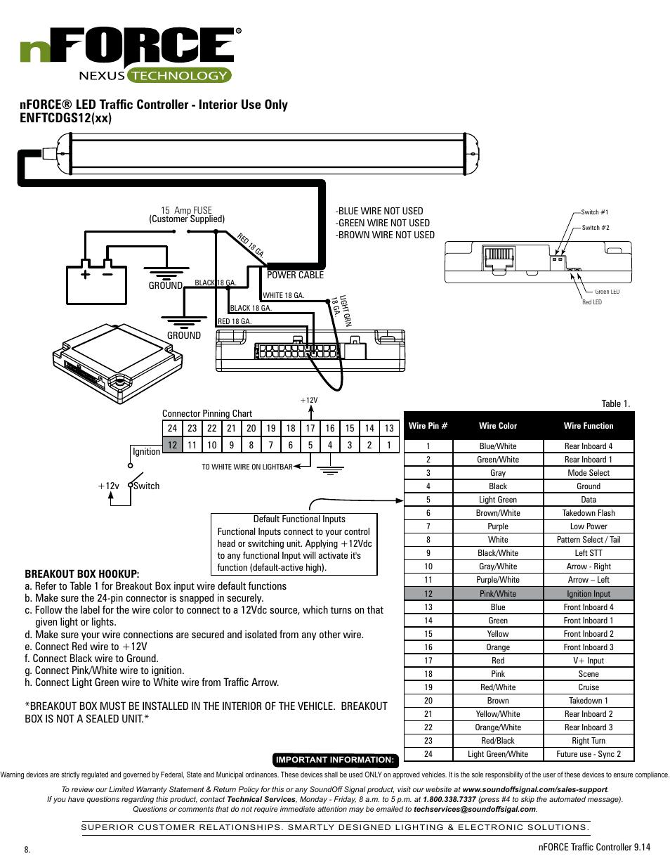 soundoff signal wiring diagram wiring diagram table Street Glow Wiring Diagrams