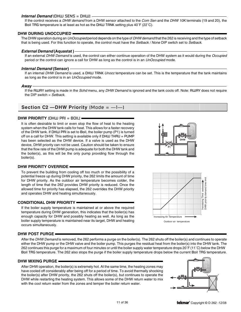 Awesome Kedu Zh Hc 3 Switches Wiring Schematics Inspiration - Wiring ...