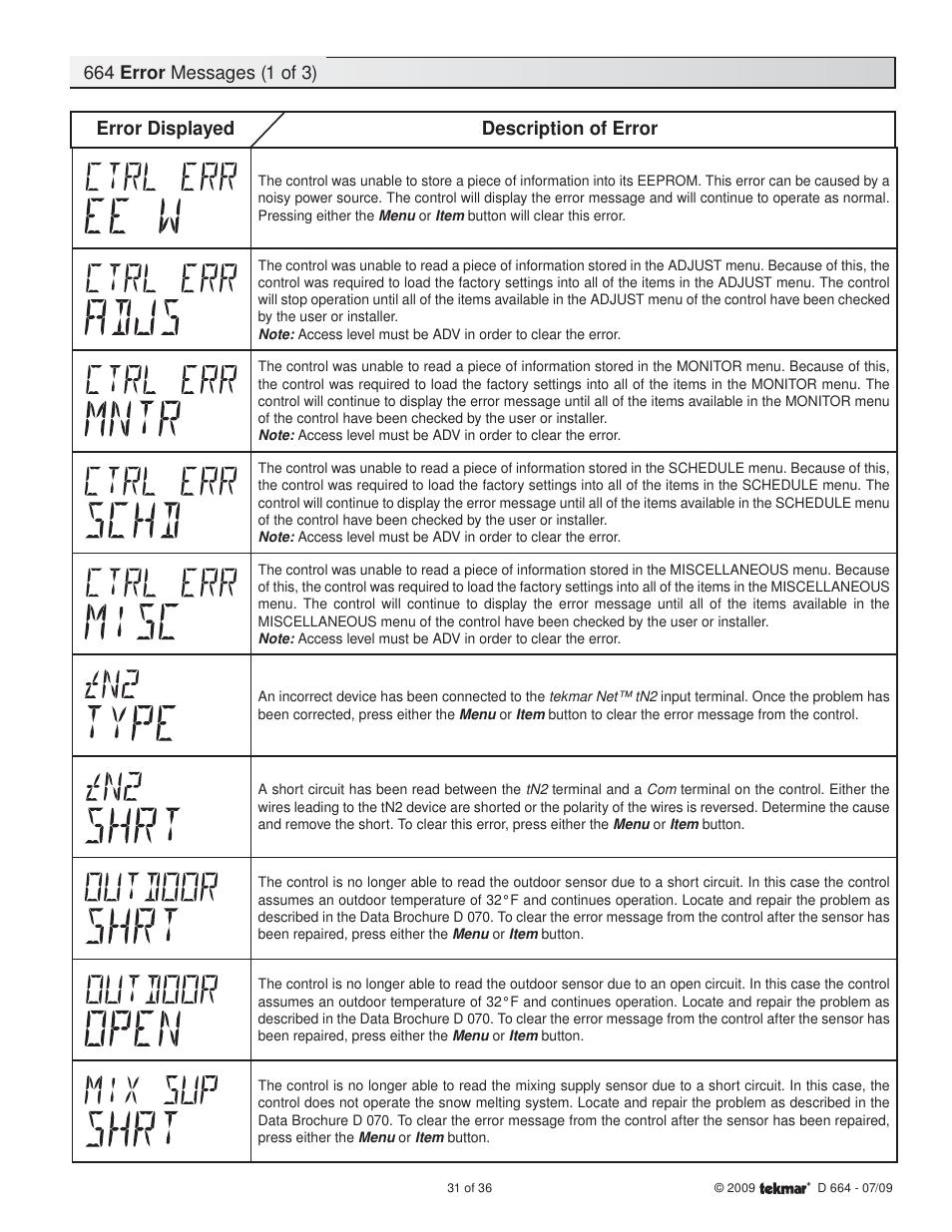 Error Displayed Description Of Tekmar 664 Snow Detector Short Circuit Melting Control Installation User Manual Page 31 36