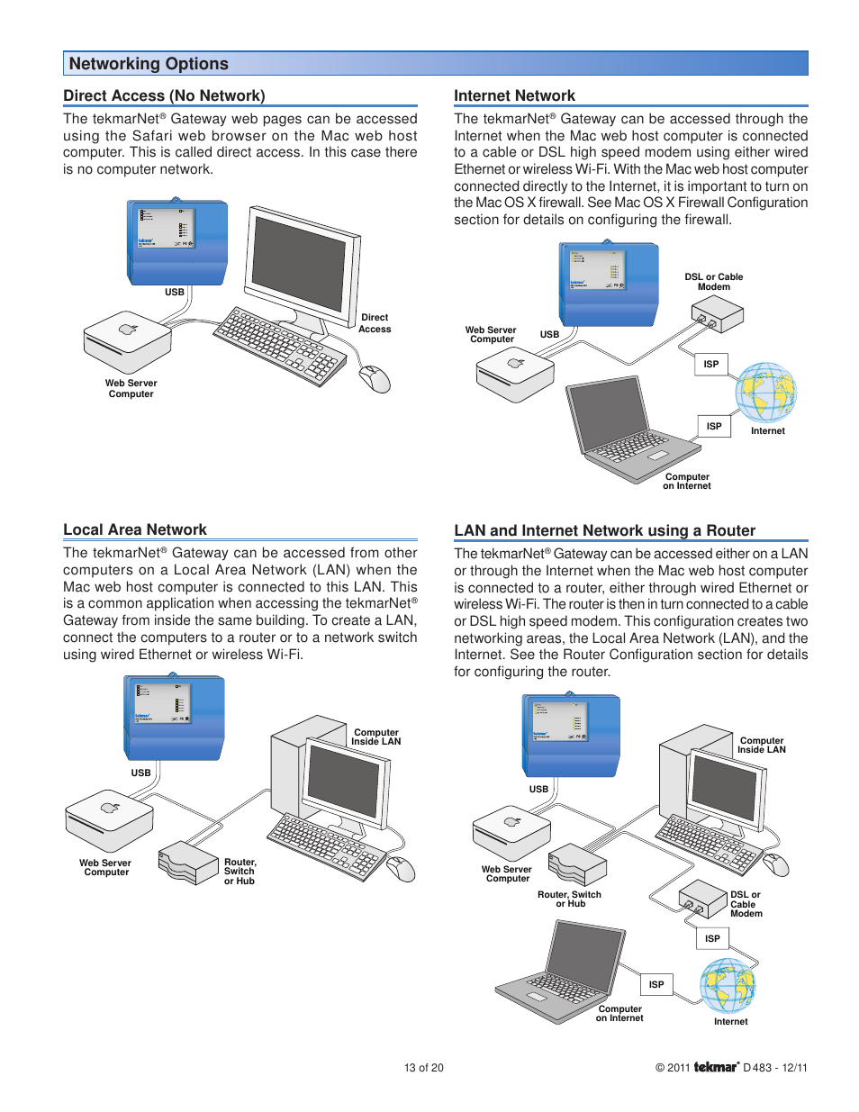 Networking options, Direct access (no network), Local area network ...