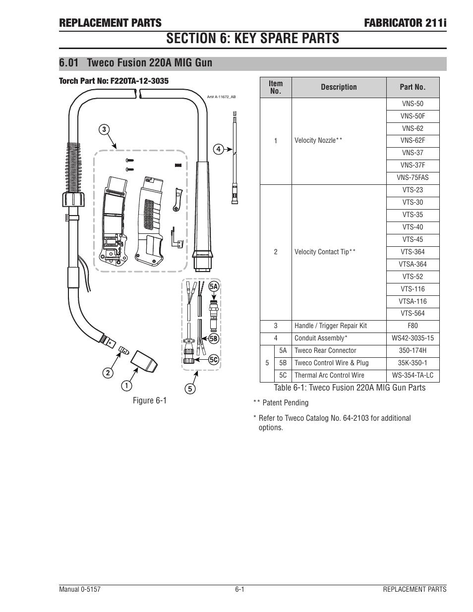section 6 key spare parts 01 tweco fusion 220a mig gun. Black Bedroom Furniture Sets. Home Design Ideas