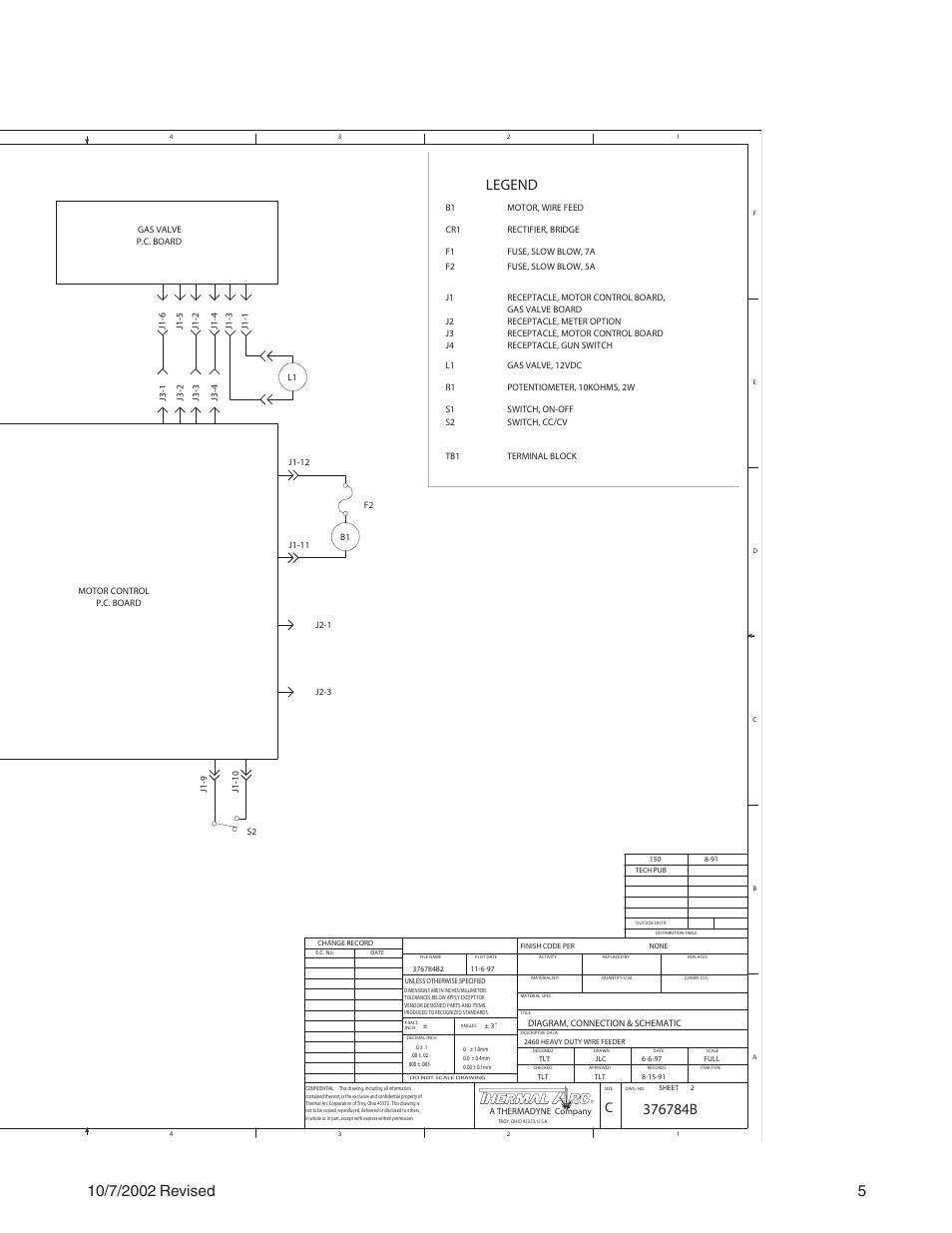 Tweco 2460 Heavy Duty Cc Cv Control Wire Feeder User Manual