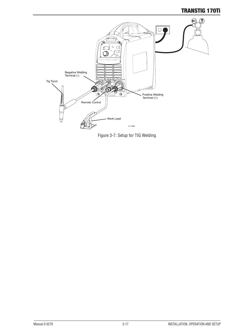 Transtig 170ti Tweco User Manual Page 35 72 Tig Welding Torch Diagram