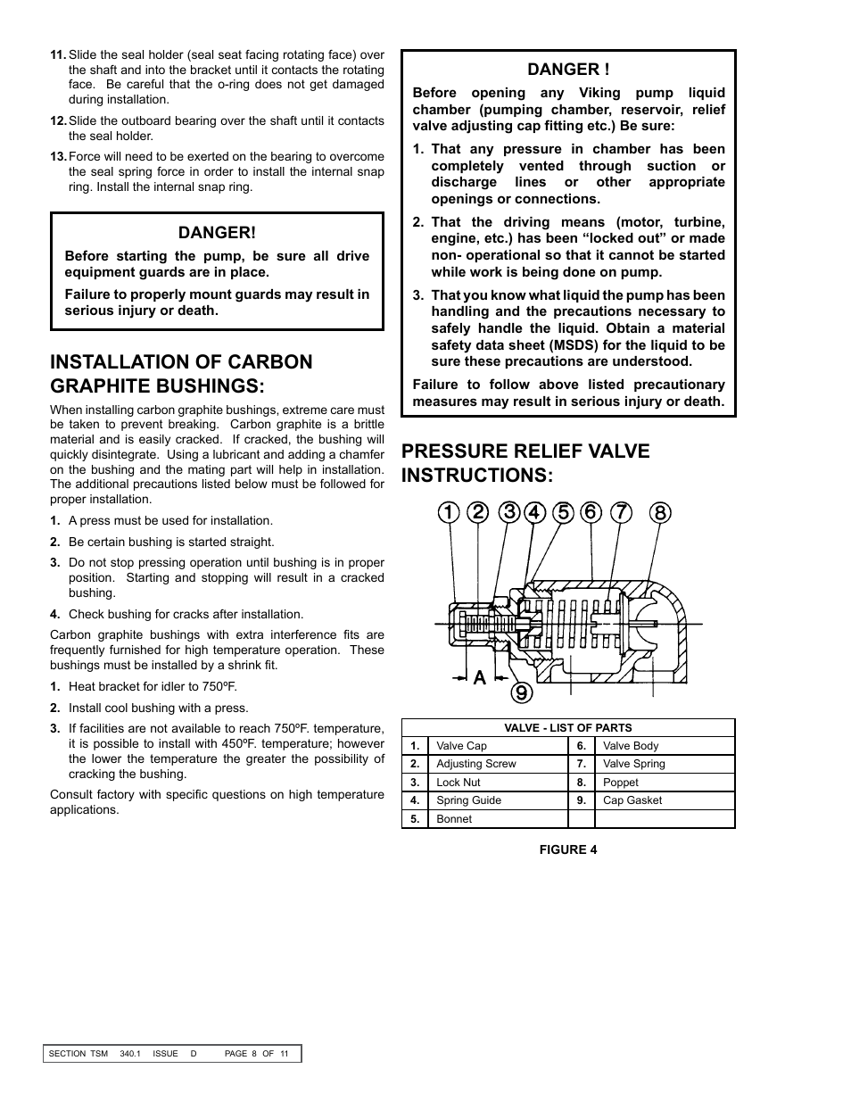 Installation of carbon graphite bushings pressure relief valve installation of carbon graphite bushings pressure relief valve instructions danger viking pump tsm340 publicscrutiny Image collections