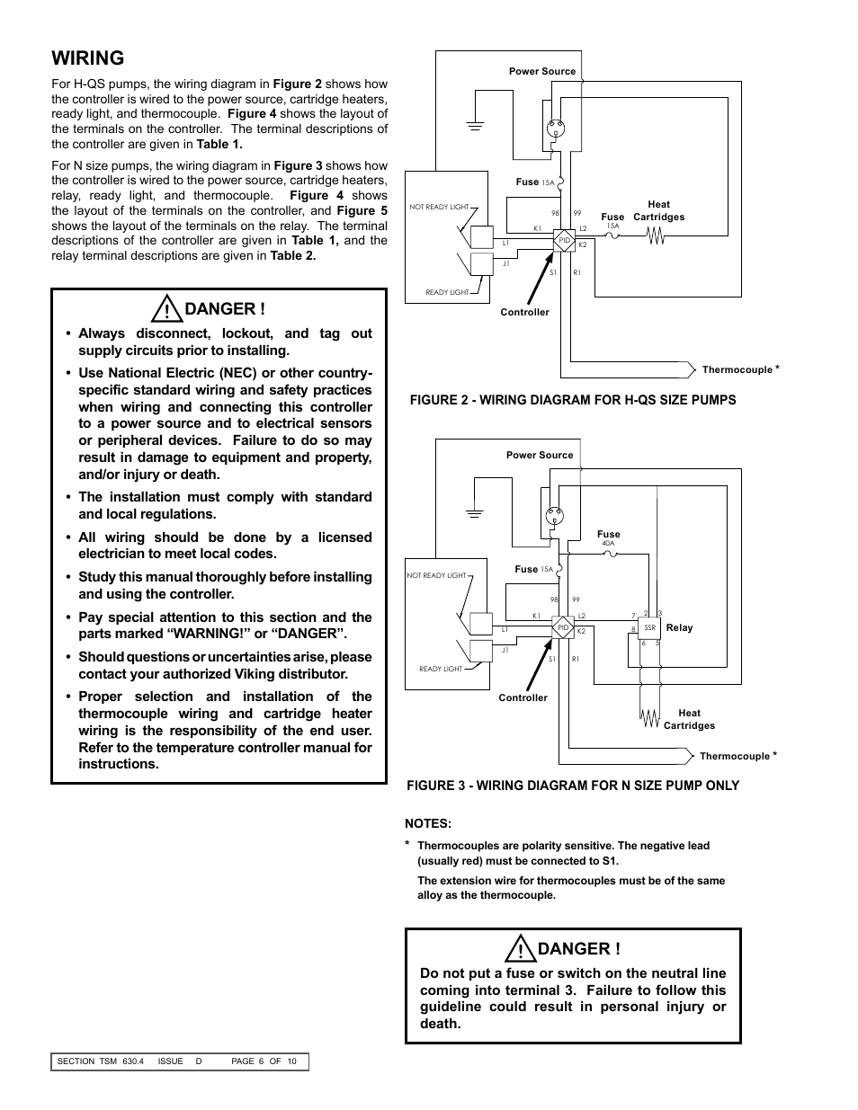 Viking Pump Wiring Diagram Free For You Diagrams Danger Tsm630 4 K Qs 124e Controller User Rh Manualsdir Com Jura Cp3a Invensys Submersible Well