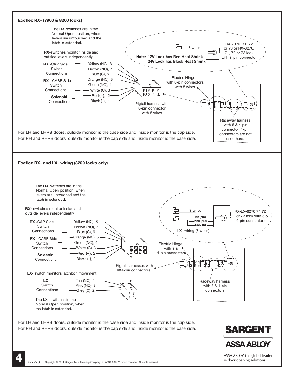 Wiring Diagrams By Sargent Locks - Wiring Diagram & Cable ... on