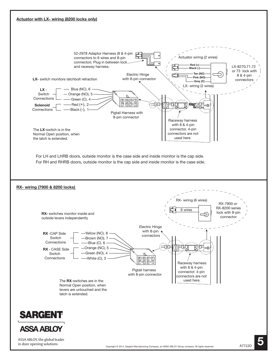 2 Wire Actuator Wiring Sargent 7800 Knob Locks User Manual Page 5 8 Also For 9200 High Security Locksets 7900 Mortise Lock R8200 With Simpli Roseless Trim