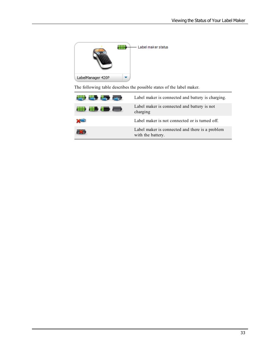 Dymo LabelWriter 450 Turbo Software Manual User Manual