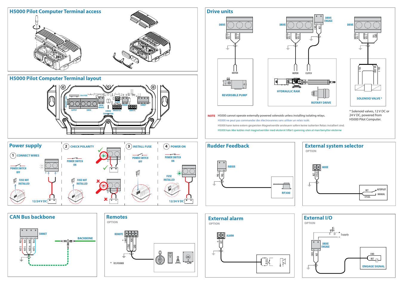 Computer Terminal Wiring Diagram Library Simrad H5000 Pilot Layout Bg User Manual Page
