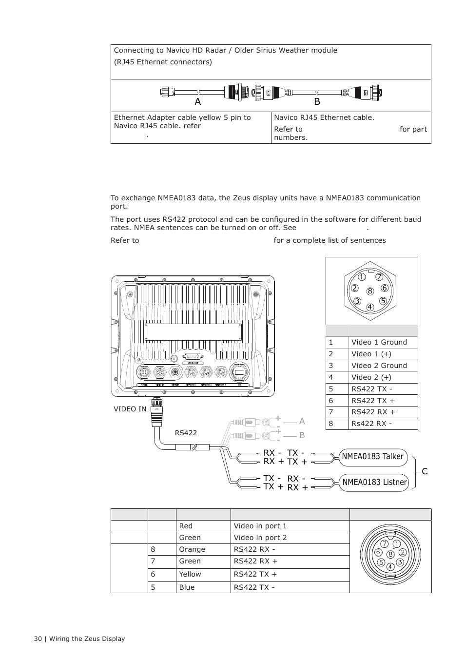 Nmea0183 Wiring B G Zeus 12 User Manual Page 31 63