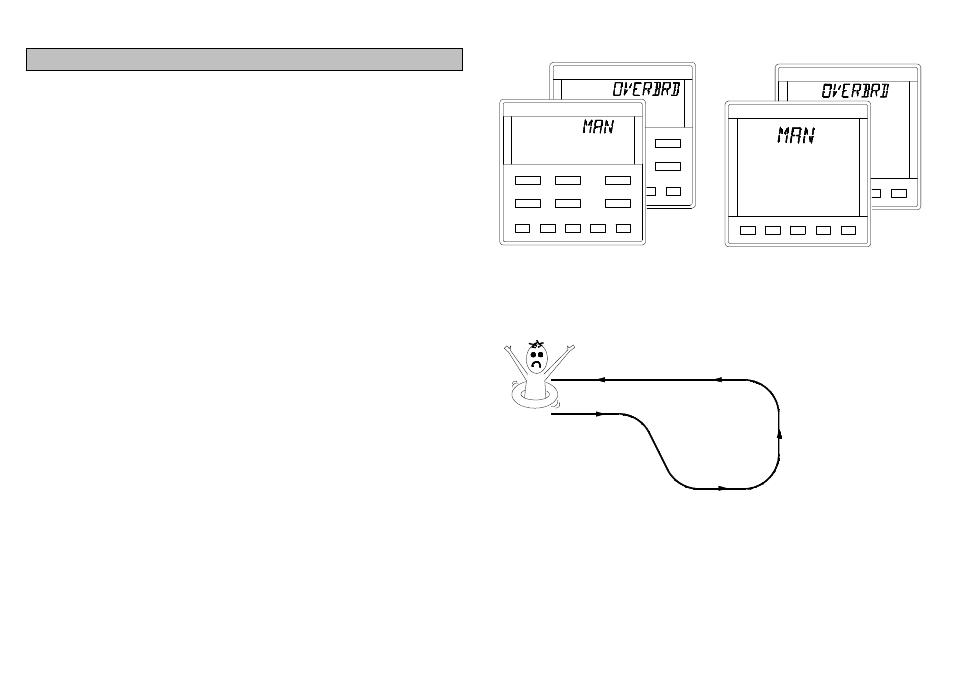 Man Overboard Procedure Optional Bg Network Pilot User Manual