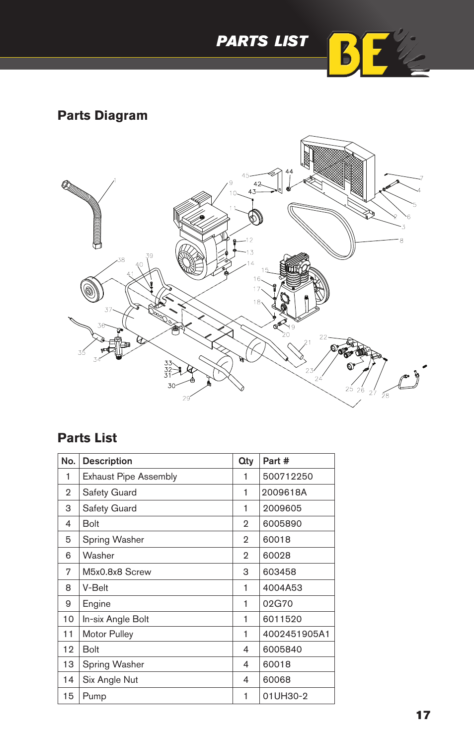 Parts, List, Parts diagram parts list | BE Pressure supply 8 Gallon Wheeled  Gas Air Compressor AC708RB User Manual | Page 17 / 24
