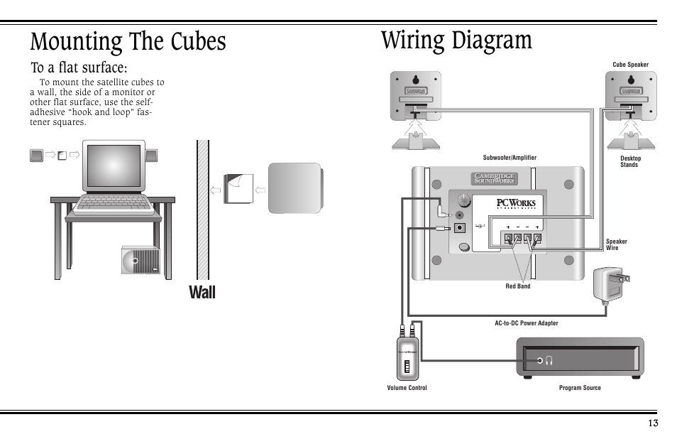 Wiring Diagram Mounting The Cubes