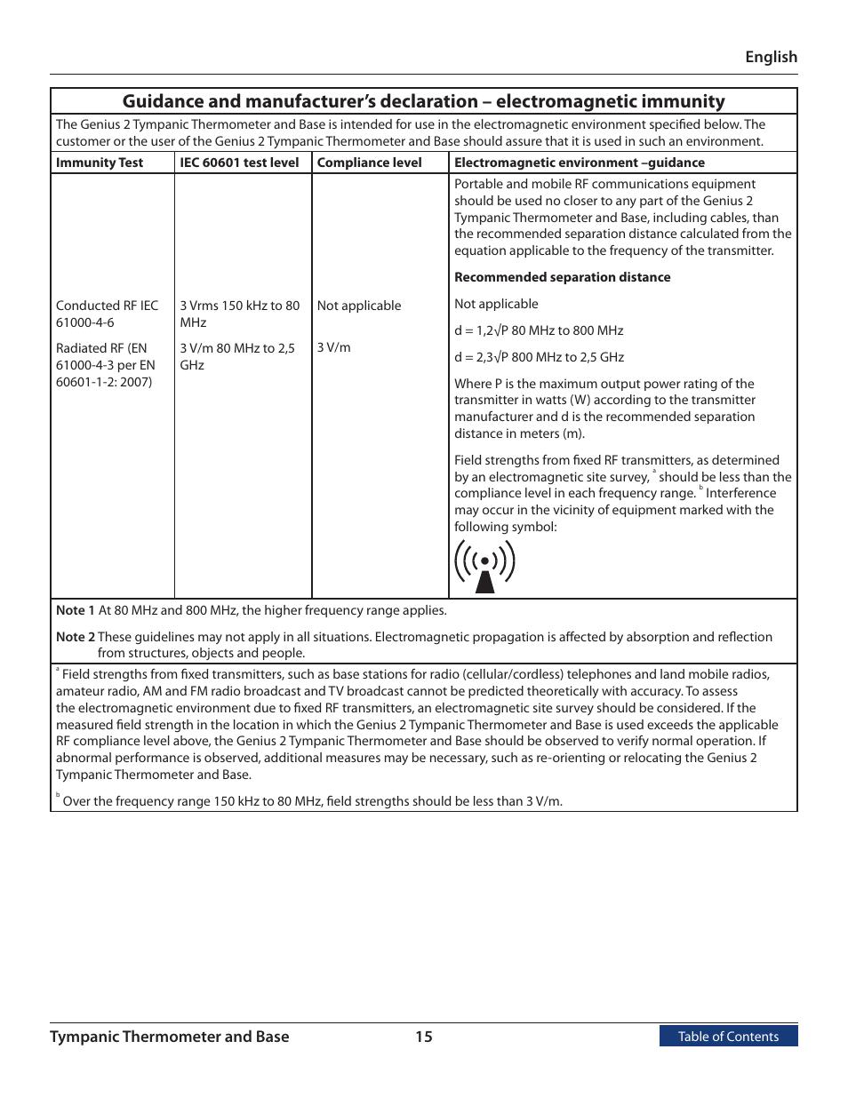 Covidien genius 2 tympanic thermometer user manual page 18 19 covidien genius 2 tympanic thermometer user manual page 18 19 biocorpaavc