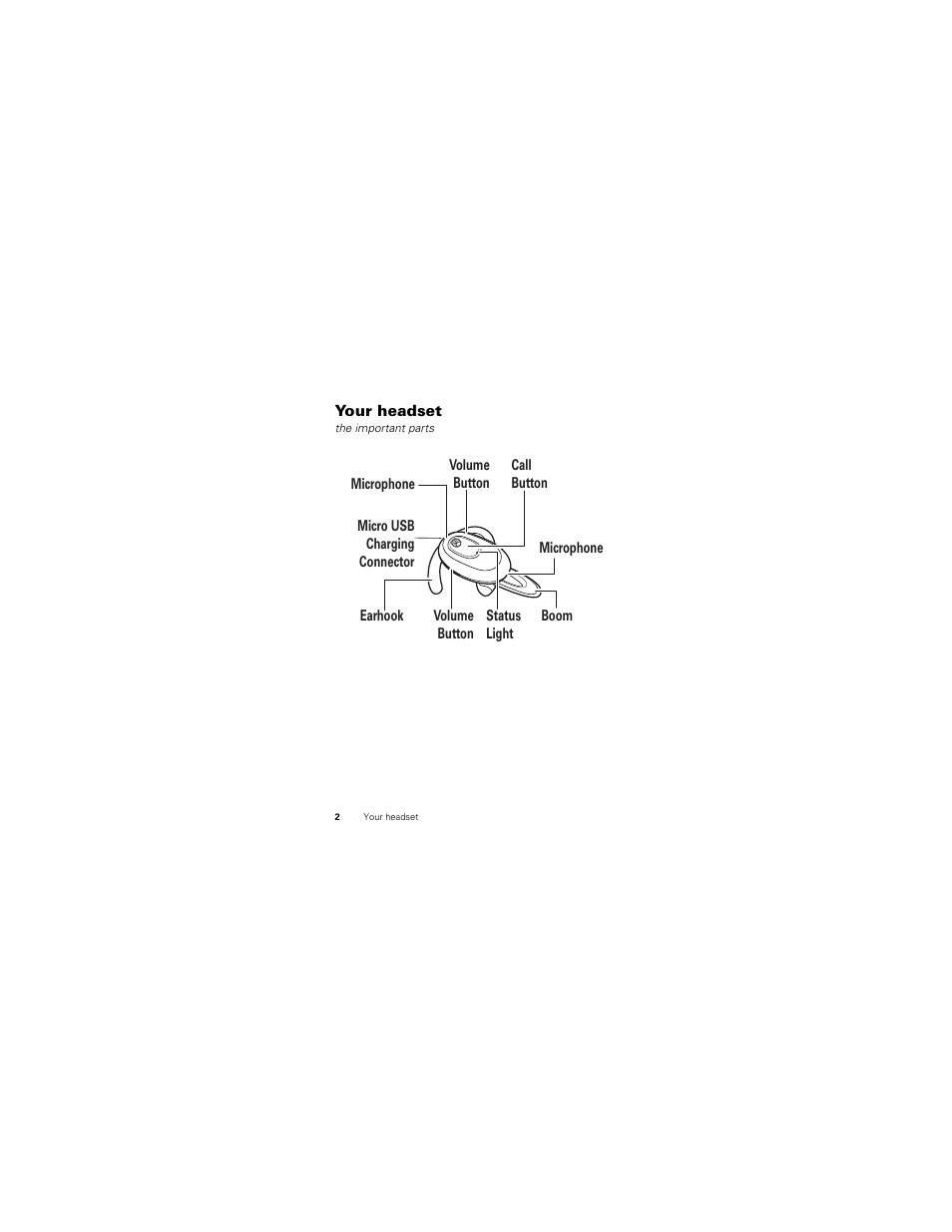 your headset motorola h730 user manual page 4 106 rh manualsdir com