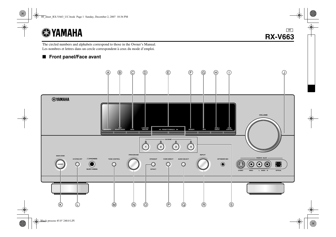control diagram front panel rx v663 yamaha rx v663 user manual rh manualsdir com Yamaha RV 663 Manual yamaha rx v663 service manual