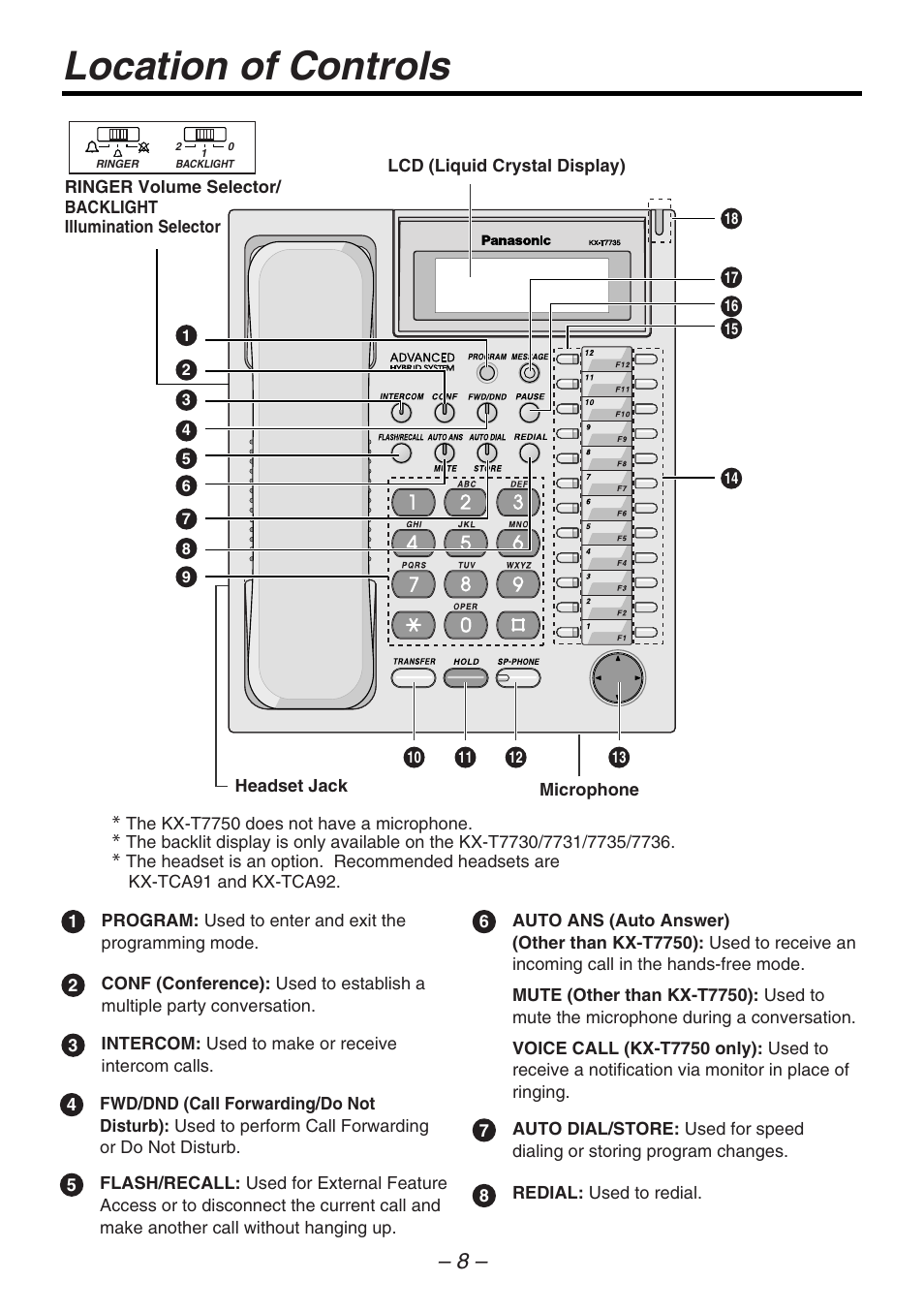 location of controls panasonic kx t7731 user manual page 8 16 rh manualsdir com panasonic kx-t7730x user manual panasonic kx-t7730 user manual speed dial
