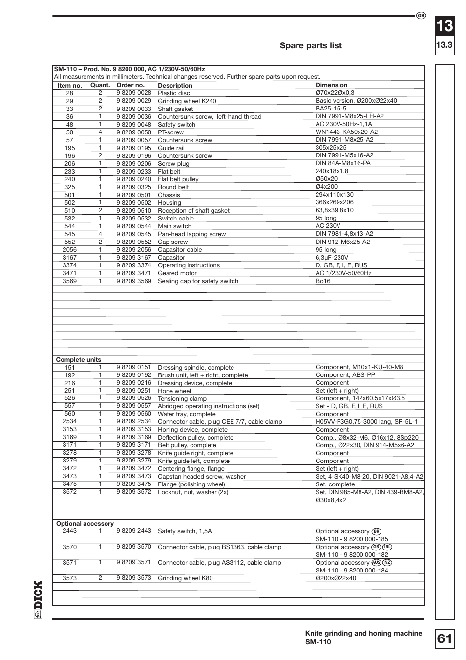 Wiring Diagram Spare Parts List Dick Sm 110 230v Phone User
