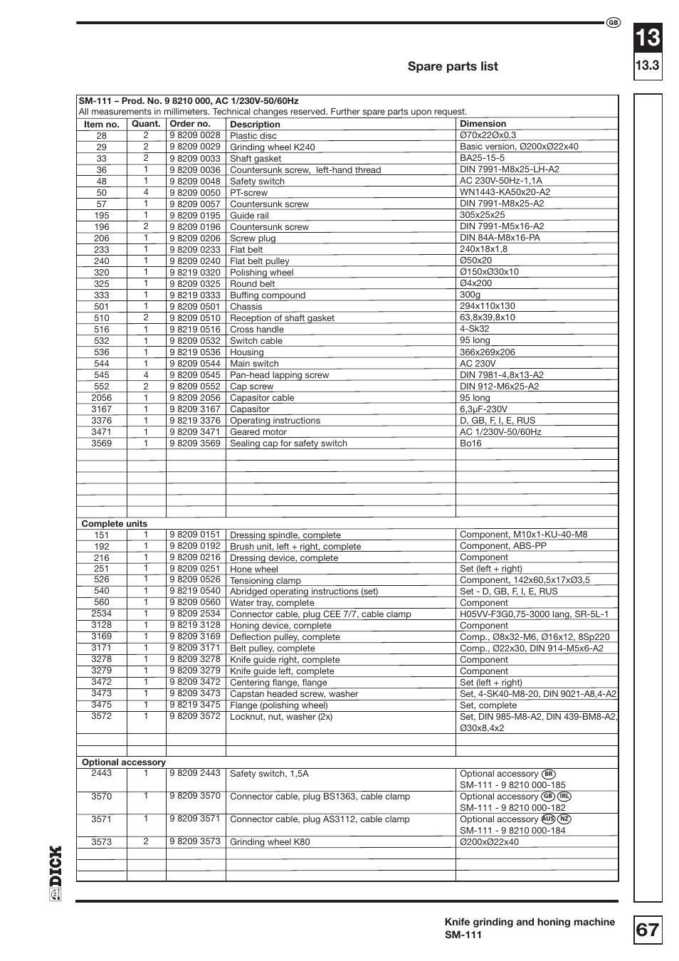 Wiring Diagram Spare Parts List Dick Sm 111 230v For Grinder User