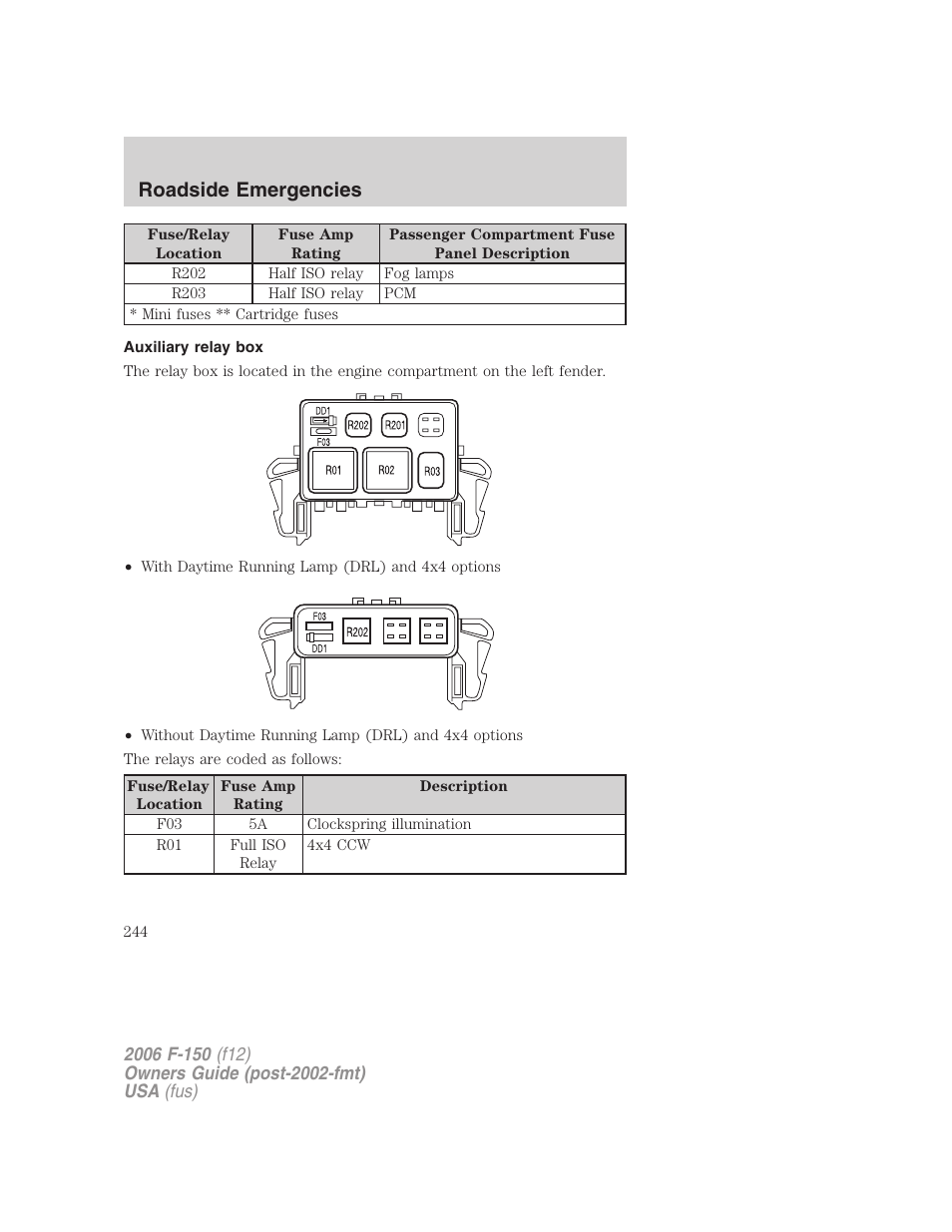 auxiliary relay box, roadside emergencies | ford 2006 f-150 v 2 user manual  | page 244 / 336