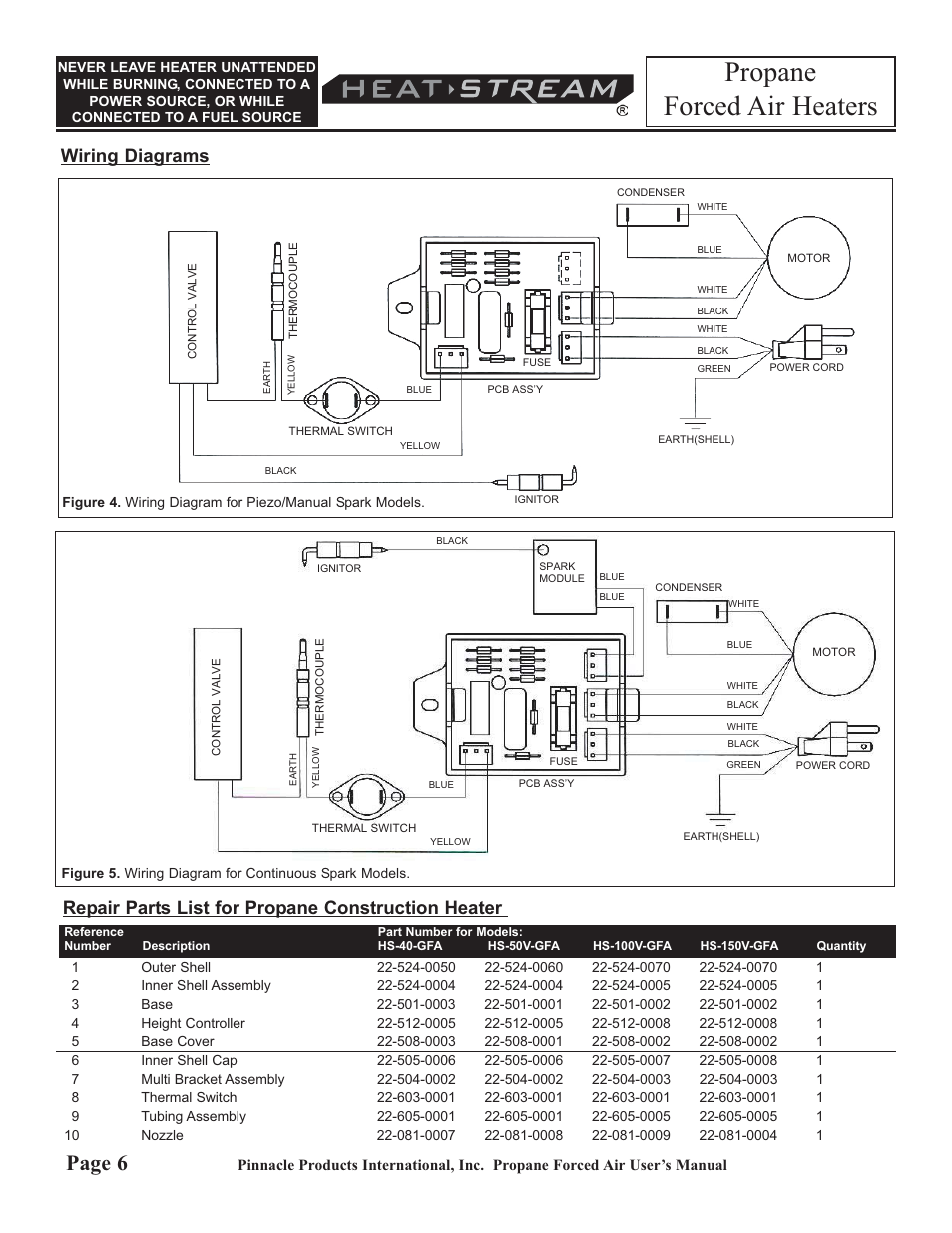 Propane Forced Air Heaters  Page 6  Wiring Diagrams