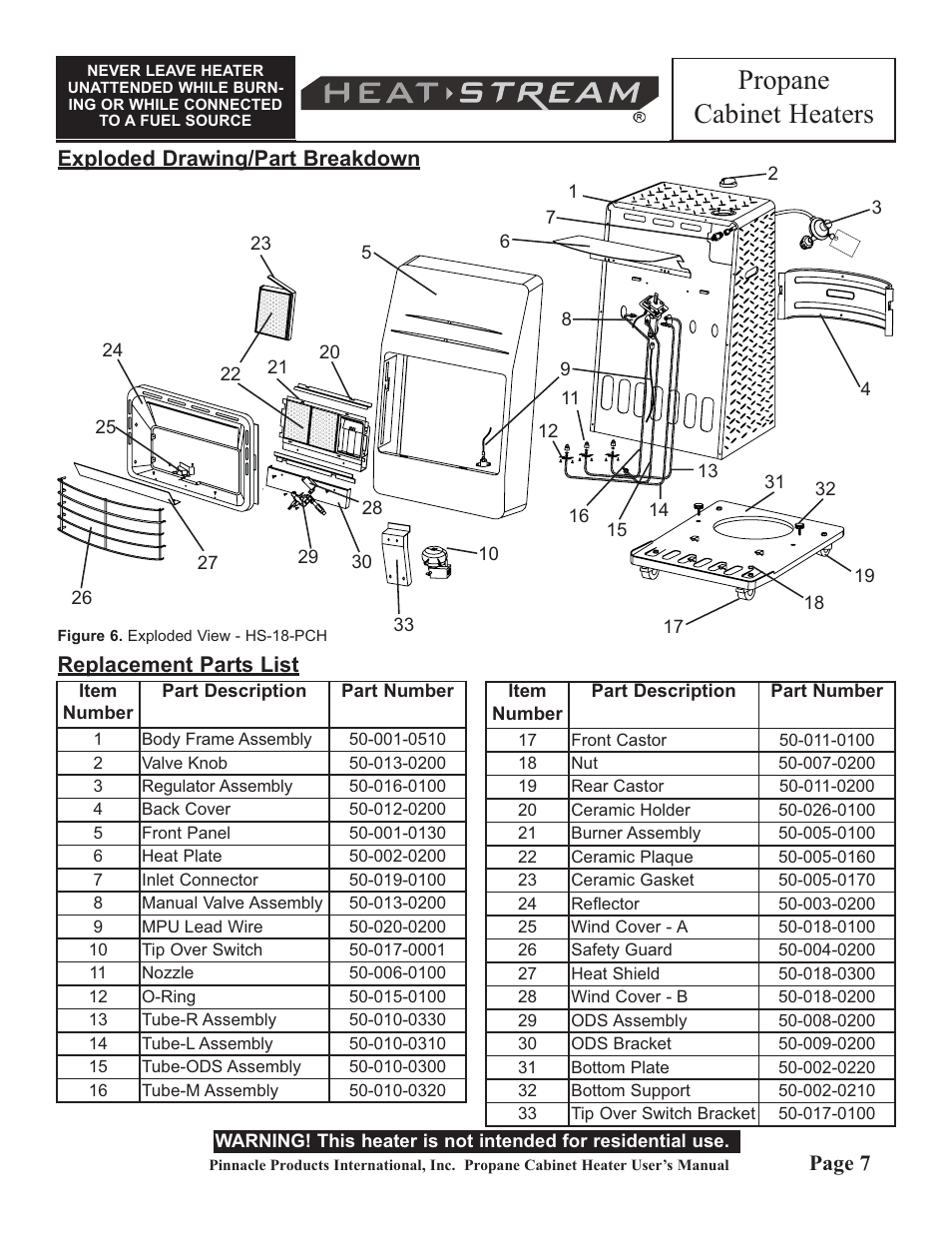 Propane cabinet heaters, Page 7 replacement parts list