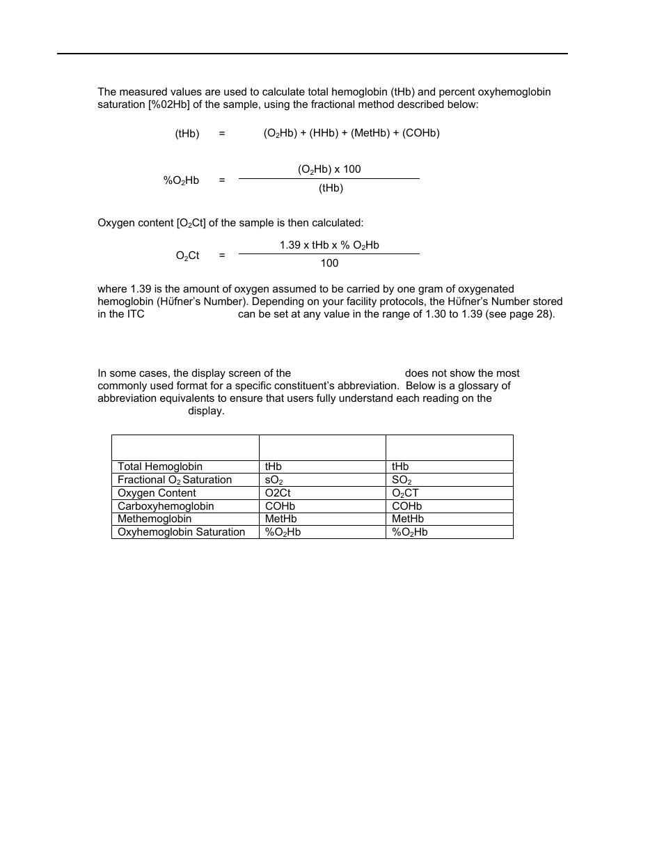 Glossary Of Abbreviation Equivalents