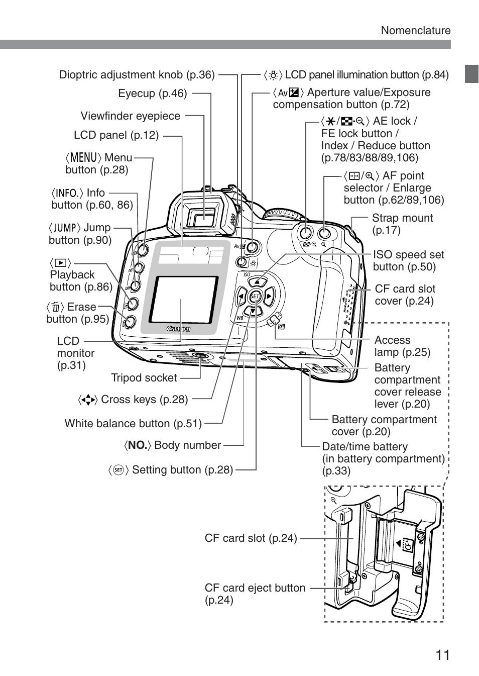 canon ds6041 user manual page 11 140 original mode also for rh manualsdir com canon ds6041 manual user's guide canon ds6041 manual user's guide