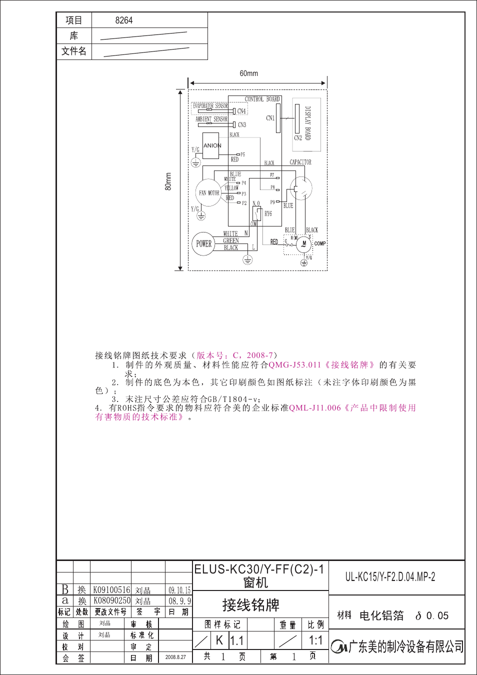 frigidaire ffre1233q1 user manual