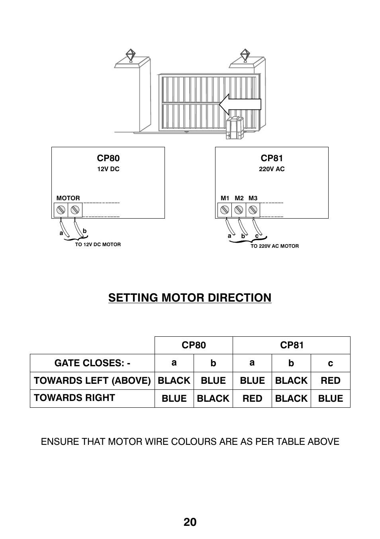 Setting Motor Direction 20 Centurion Cp72sr5 User Manual Page 22 M1 M2 Wiring Diagram 36