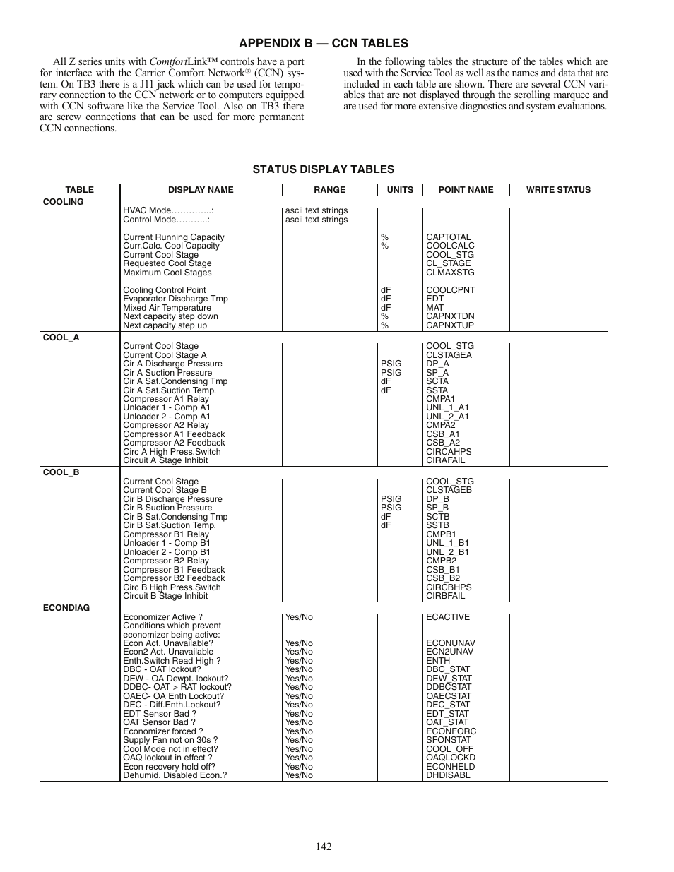 Appendix b — ccn tables   Carrier WEATHERMASTER 48/50Z030-105 User Manual    Page 142 / 180