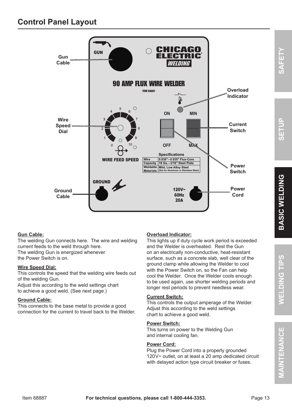 Control panel layout, 90 amp flux wire welder | Chicago Electric 90 ...