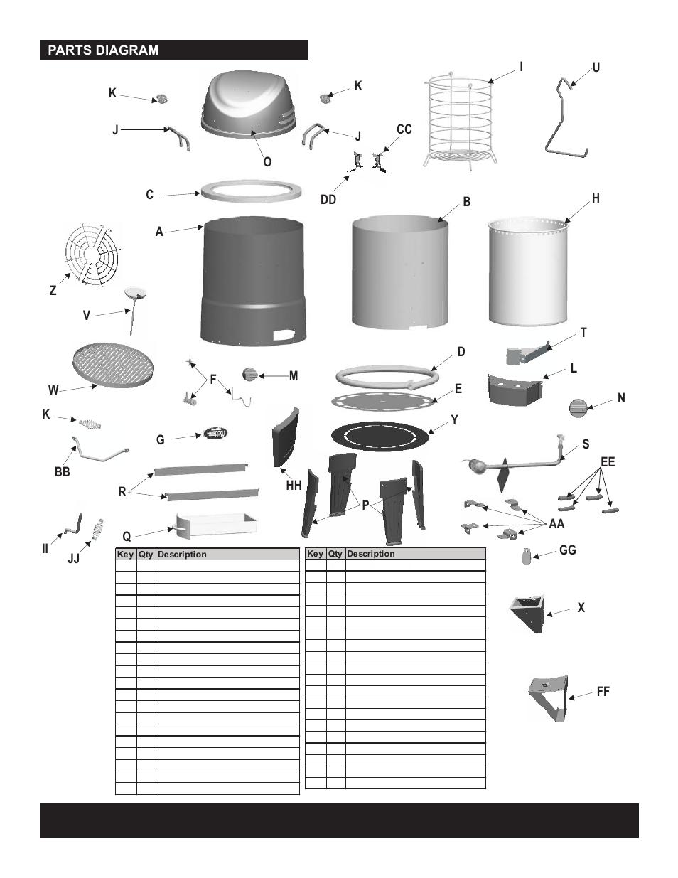 42804470 Big Easy Recipe/ Usage Guide/ English | Char-Broil®