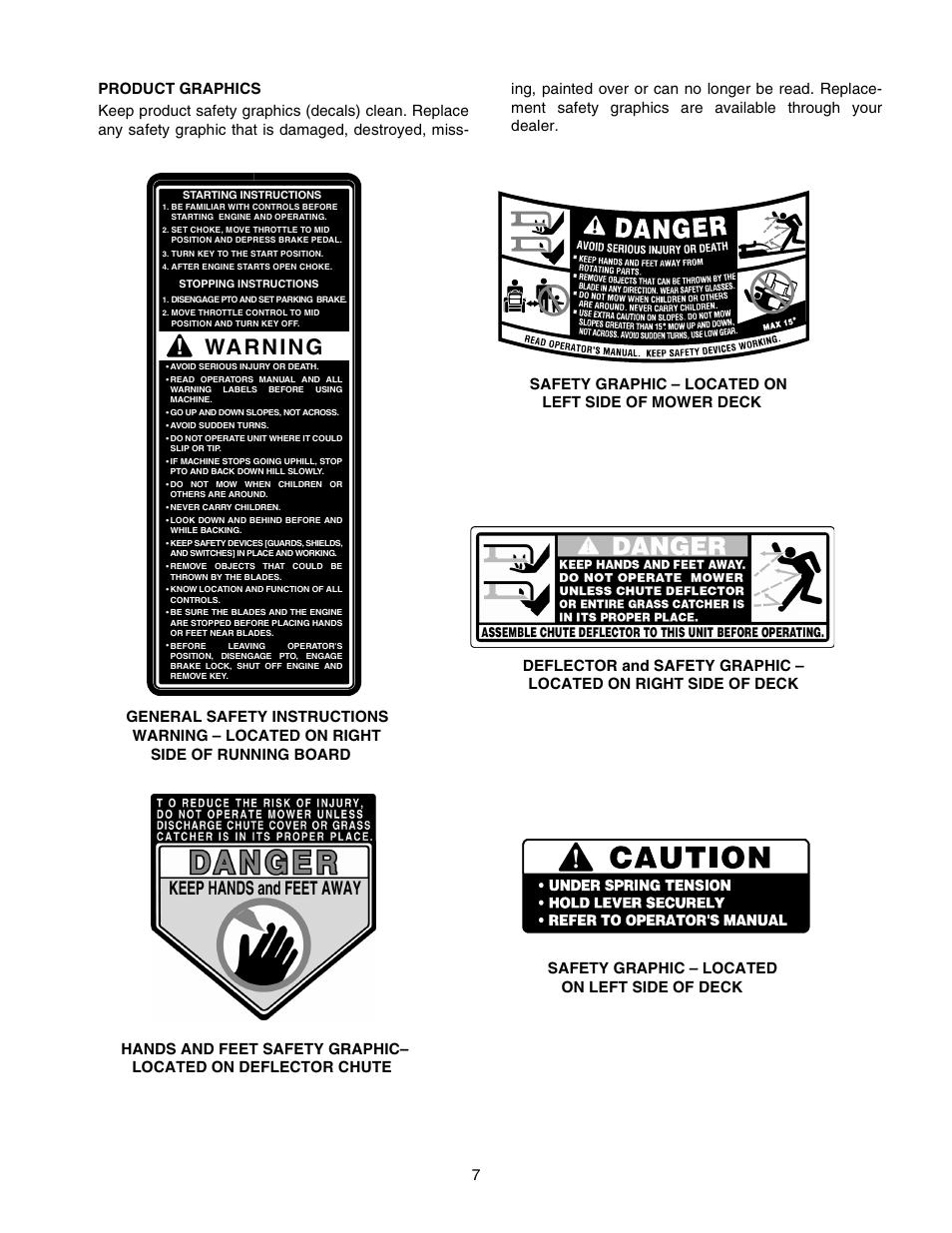 wa rn i n g safety graphic located on left side of deck cub rh manualsdir com cub cadet 2166 manual pdf Cub Cadet 2166 Series 2000