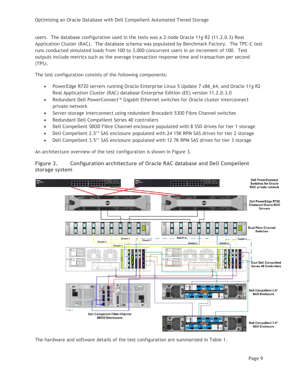 Figure 3 | Dell Compellent SC8000 Controller User Manual | Page 12 / 22