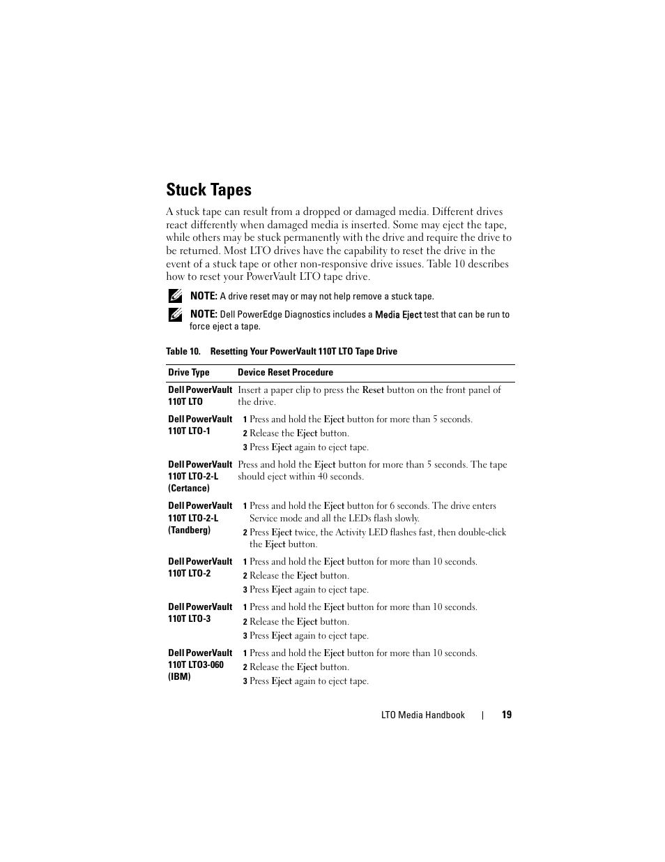 Stuck tapes | Dell PowerVault 124T User Manual | Page 19