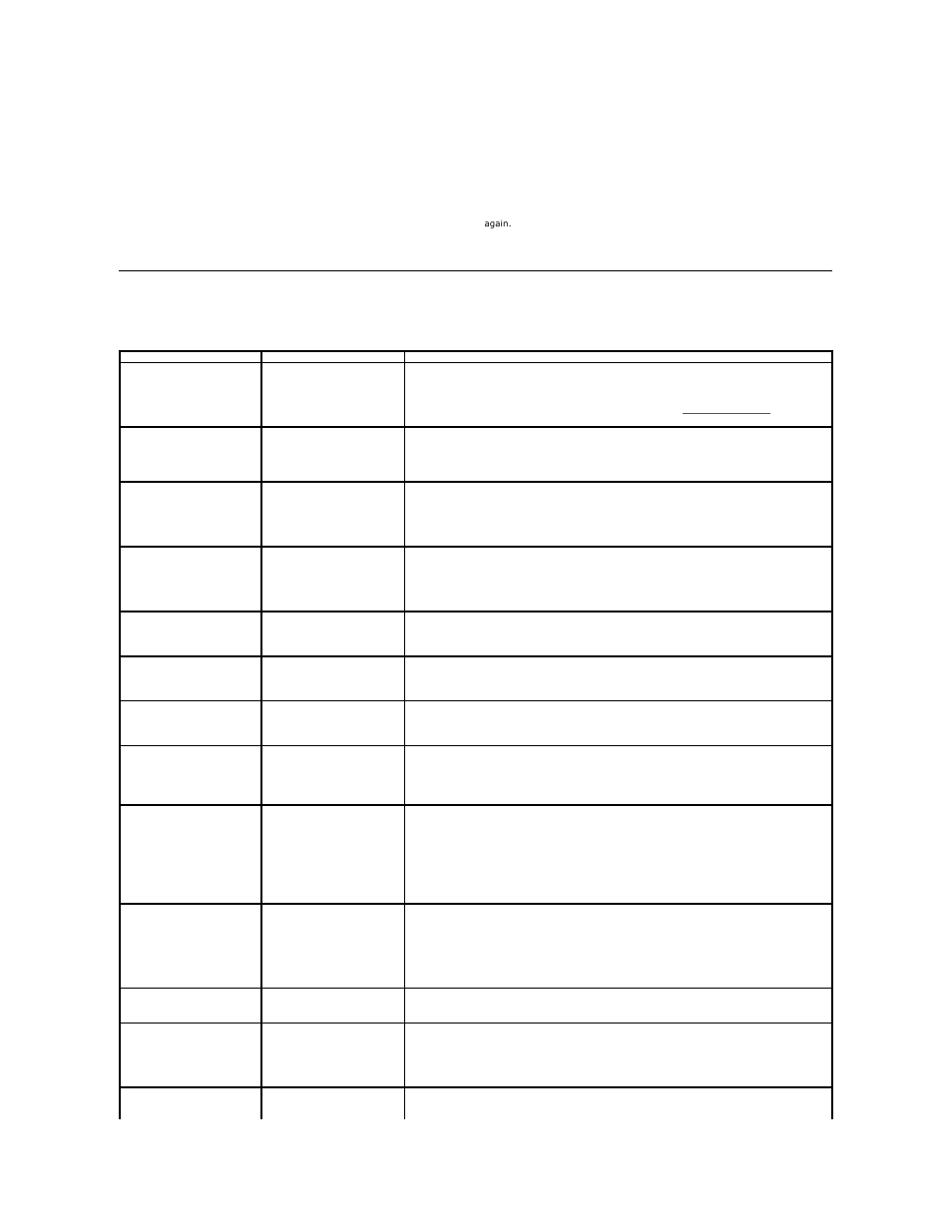 Common problems | Dell P2210 Monitor User Manual | Page 30 / 32