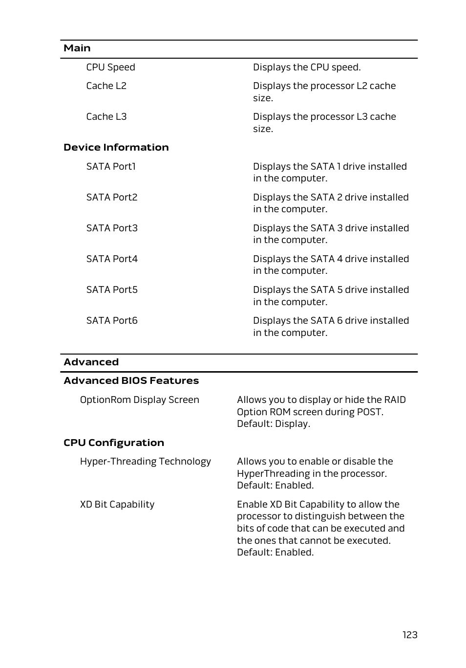 Dell Alienware Area 51 R2 (Late 2014) User Manual | Page 123