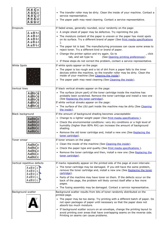 Dell 1135n Multifunction Mono Laser Printer User Manual | Page 123 / 138