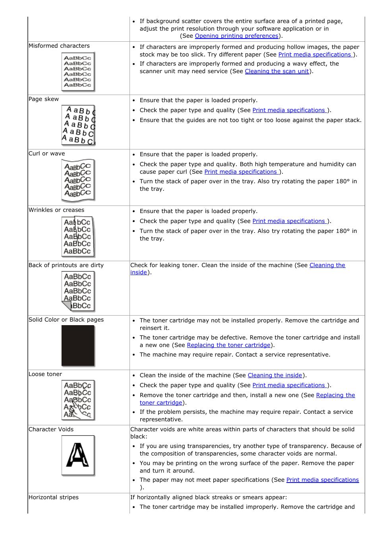 Dell 1135n Multifunction Mono Laser Printer User Manual | Page 124 / 138