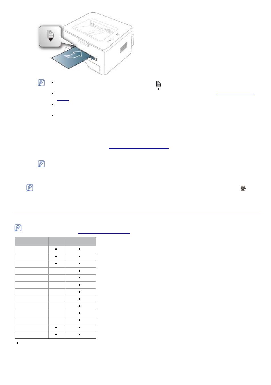 printing on special media dell 1130n laser mono printer user rh manualsdir com dell 1130 laser printer driver download for windows 7 32 bit dell 1130 laser printer driver windows 7 32bit