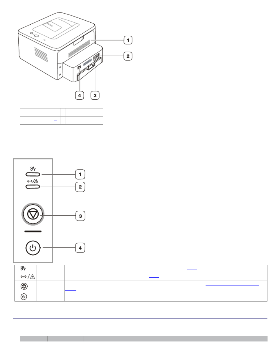 Control panel overview, Understanding the control panel, Leds   Dell 1130  Laser Mono Printer User Manual   Page 14 / 103