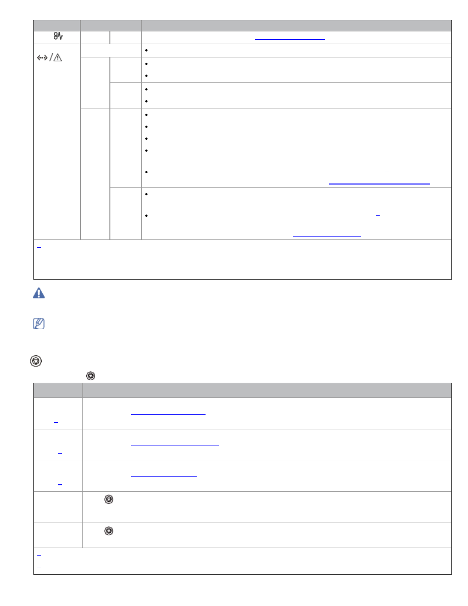 Buttons | Dell 1130 Laser Mono Printer User Manual | Page 15 / 103
