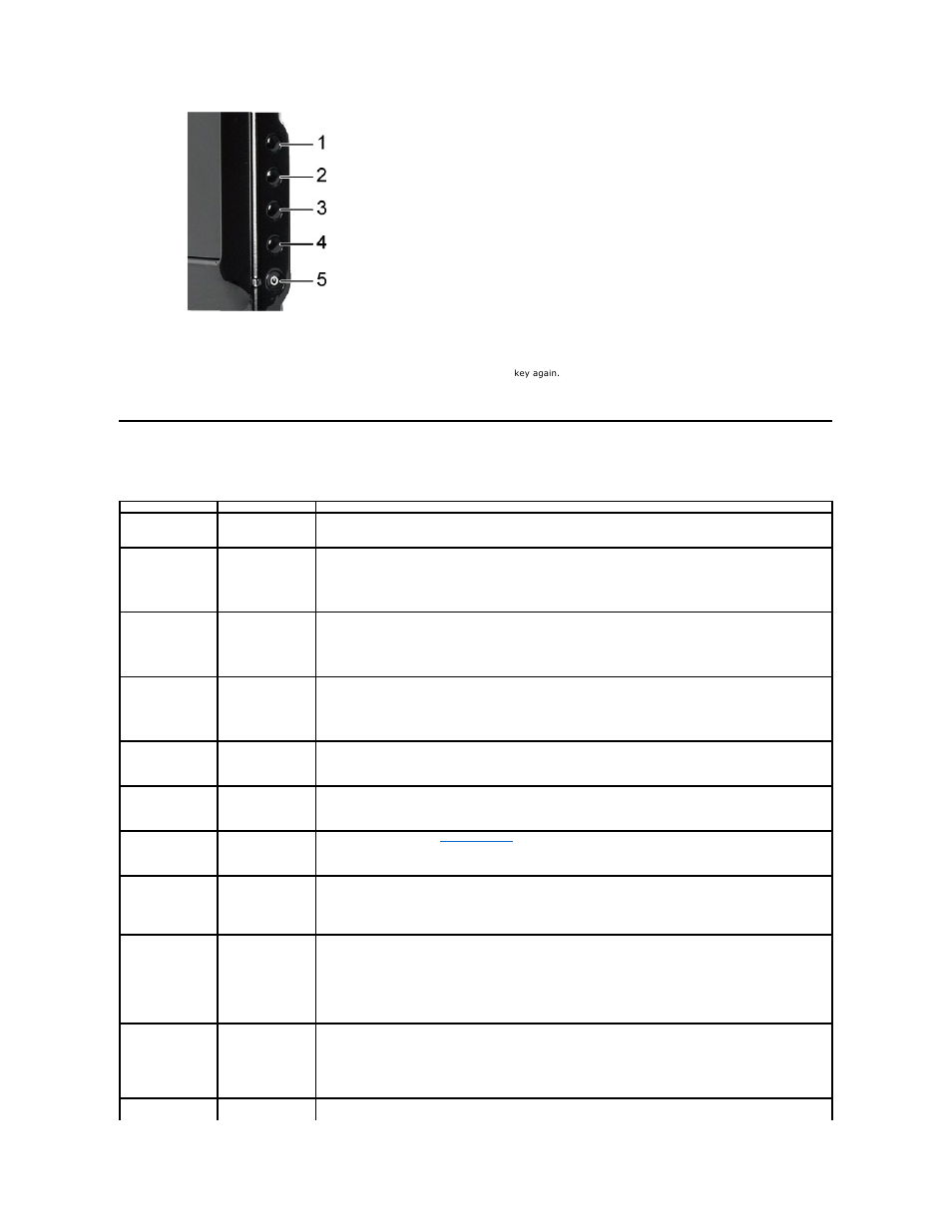 Common problems | Dell ST2220T Monitor User Manual | Page 31 / 33