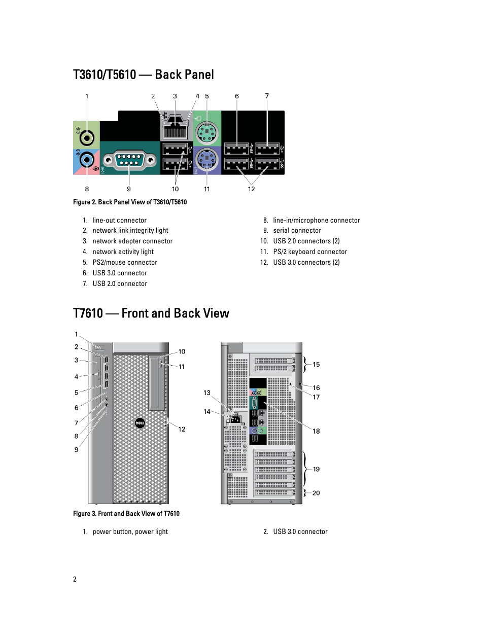 t3610 t5610 back panel t7610 front and back view dell rh manualsdir com dell precision t3610 service manual dell precision t3610 user manual
