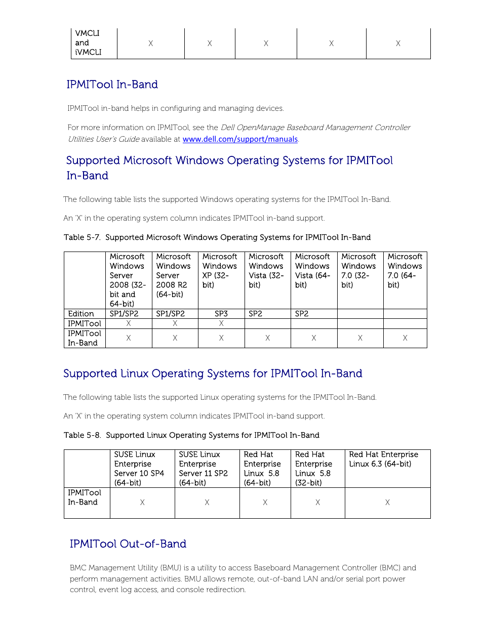 Ipmitool in-band, Ipmitool out-of-band, Bmc management
